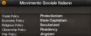 Italian Social Movement views