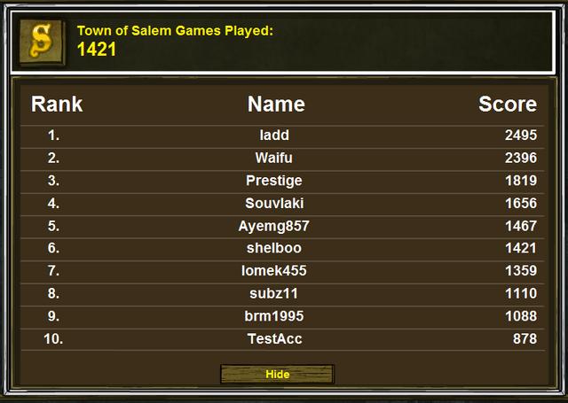 File:Ptr leaderboard games played.png