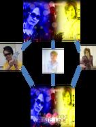U1-SySF-NAOKI MUSIC LOVE BEMANI Artist Connection