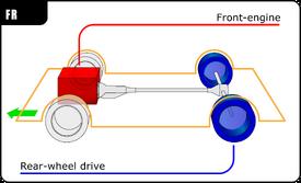 Automotive diagrams 01 En