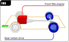 Automotive diagrams 03 En