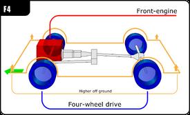 Automotive diagrams 02 En