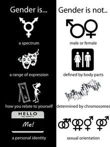 Gender is and is not