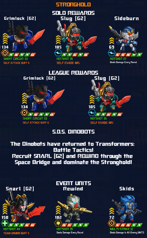 Event SOS Dinobots