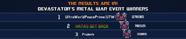 Event Devastators Metal War - Solo Winner