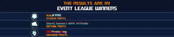 Event Transmetals Beast Wars Episode 2 League Winner