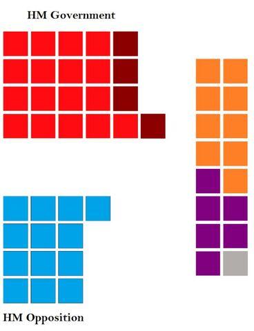 File:24th parliament.JPG