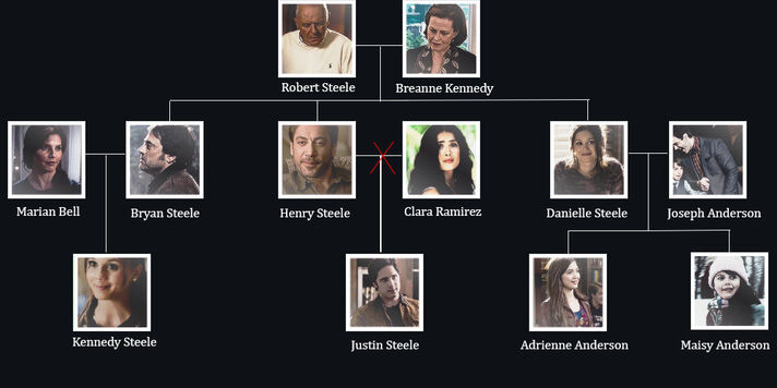 The steele family