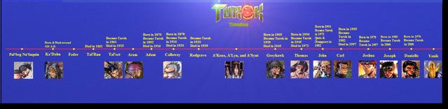 File:Turok Timeline Update3.png