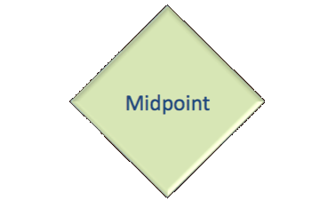 File:Midpoint.png