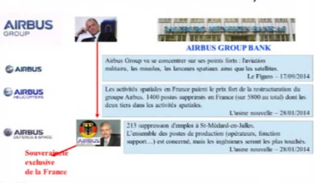 File:AIRBUS GROUP BANK.png