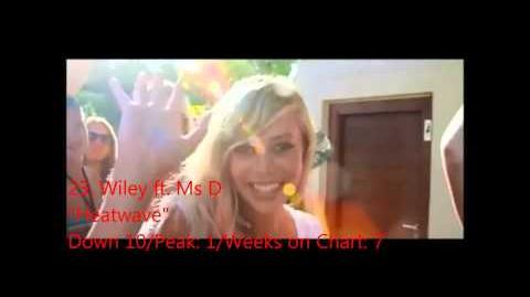 Official UK Singles Chart Top 50 - Week ending 22nd September 2012