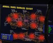 Aerial base damage chart