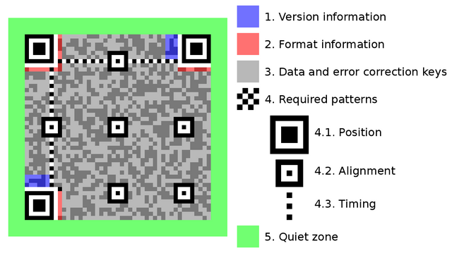 File:QR Code Structure Example 3.png
