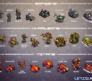 Different Units in the Game