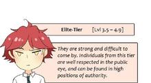 UnOrdinary Elite Tier