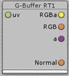 G-buffer rt1