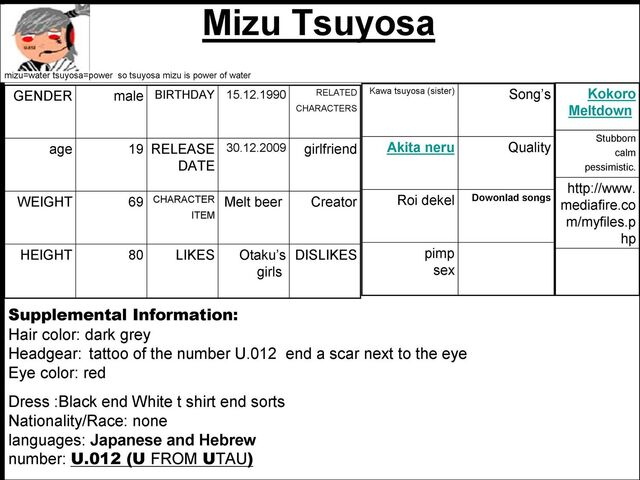 File:Mizu T.jpg