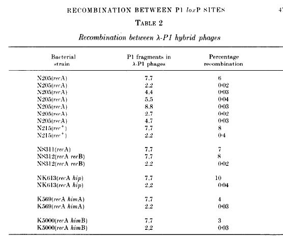 File:Recomb table.jpg