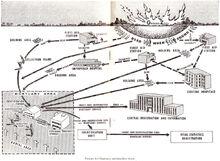 Mortuary-services-flow-chart