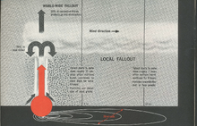 Fallout Illustration