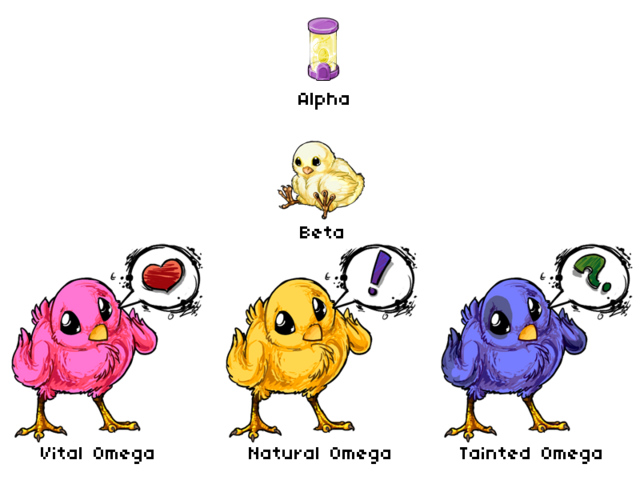 File:Chicklet forms.png