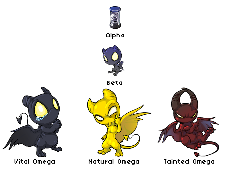 Imp forms