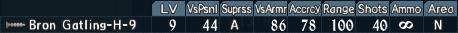 Gatling turret 5-9