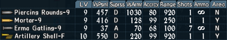 Artillery utility 1-9