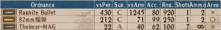 Edelweiss-4 - Stats