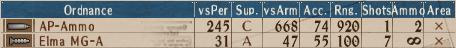 File:AP-MG T2-2 - Stats.png