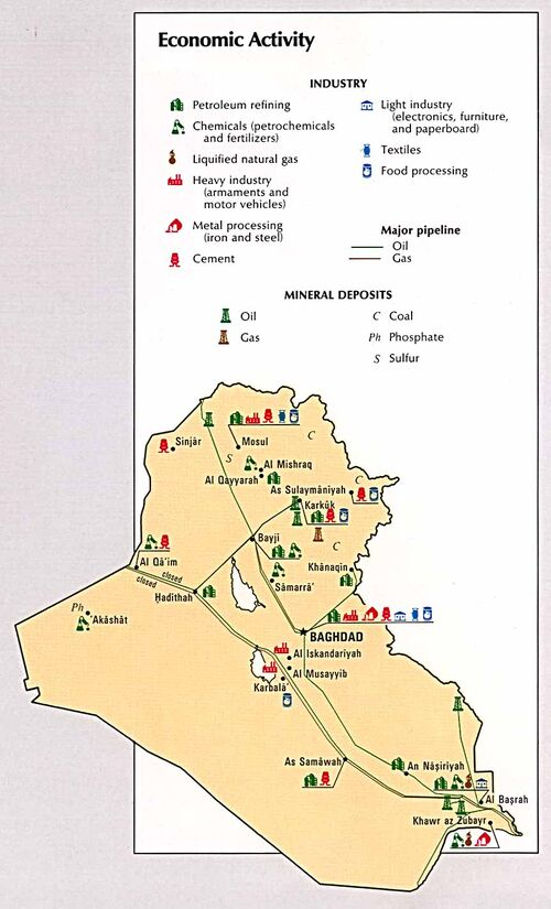 Iraq econ