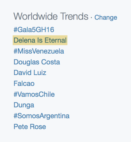 File:2015-10-08 Worldwide Trends.png