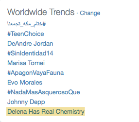 File:2015-07-08 Worldwide Trends Twitter.png