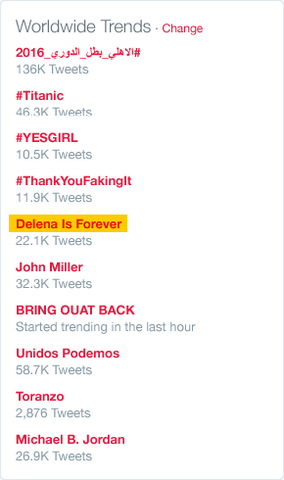 File:2016-05-13 Twitter Worldwide Trends.png