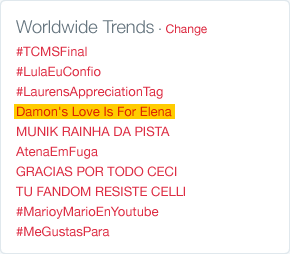 File:2016-01-29 Twitter Worldwide Trends.png