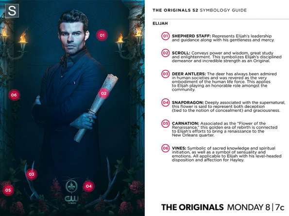 File:The Originals - Season 2 - Character Portrait - Elijah Updated With Symbology Guide.png