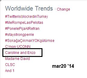 File:Enzoline trend.png