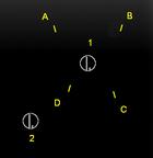 Nebulastrategy