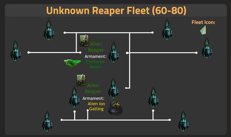 Unknown Reaper Fleet 60-80