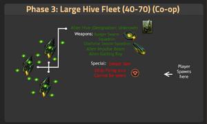 Large Hive Fleet 40-70-0