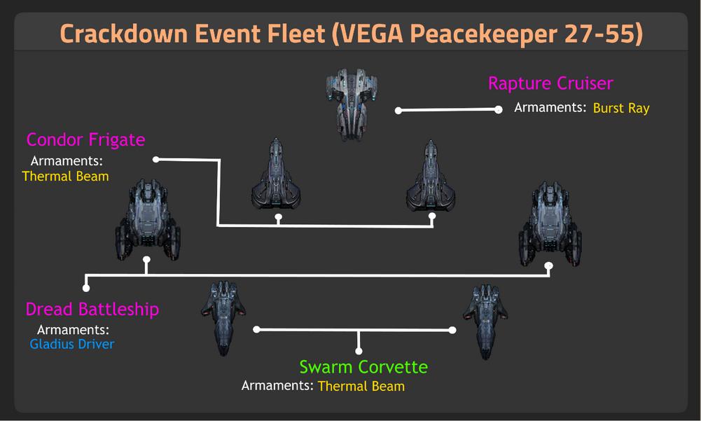 VEGA Peacekeeper 27-55