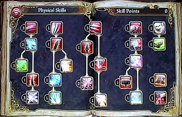 File:Physical Skills Page.jpg