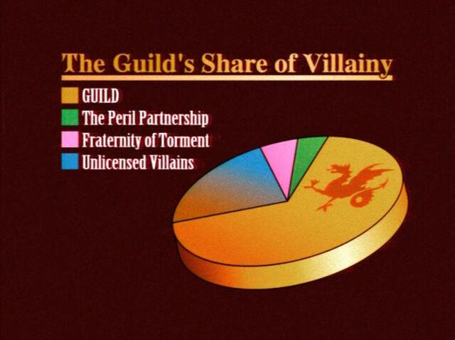 File:Guild3.jpg