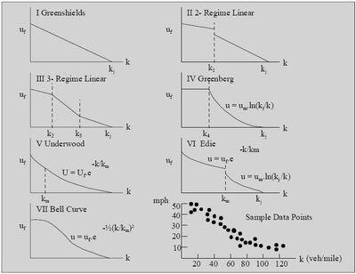 Fundamentele diagrammen.JPG
