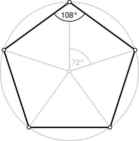 File:503px-Regular polygon 5 annotated svg flat.png