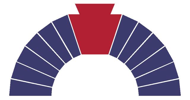 File:PA Flag Proposal Howard J Wilk 1.png