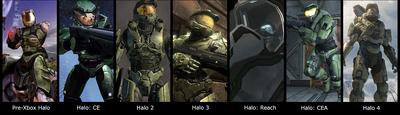 John-117 comparison