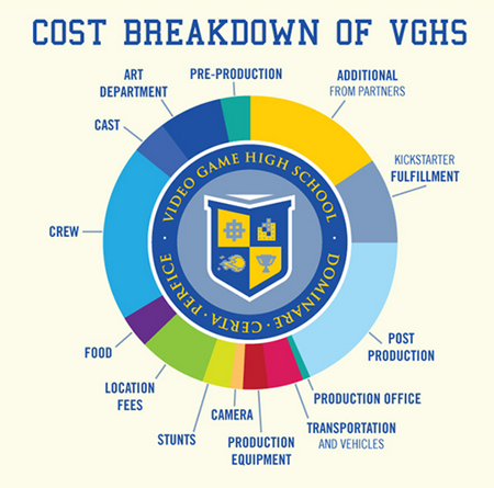 File:VGHS S1 Cost.png
