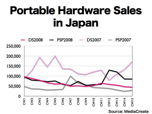 File:Portable hardware japan 2008.jpg